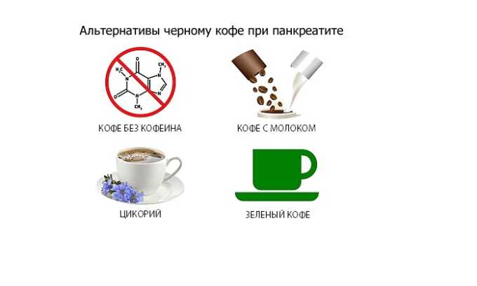 Кофе при панкреатите можно заменить другими напитками