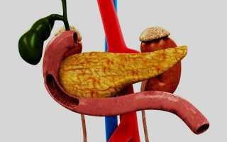 Симптомы и специфика протекания отечного панкреатита