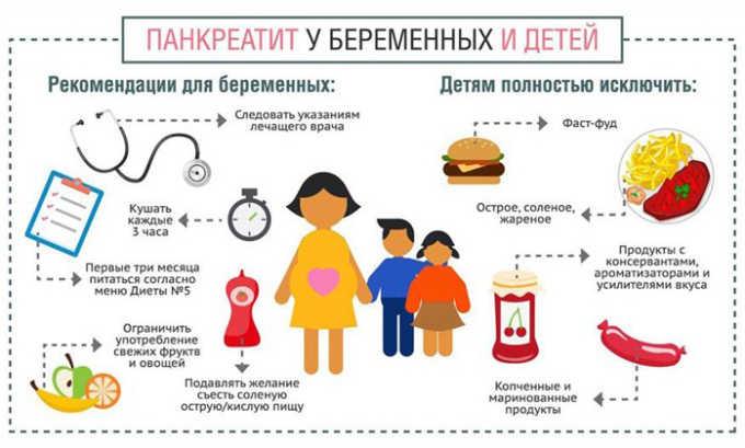Питание для профилактики и при начальной стадии развития панкреатита