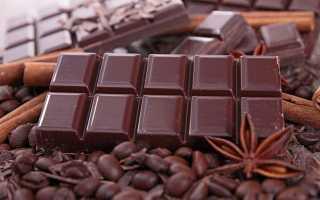 Можно ли шоколад при панкреатите?