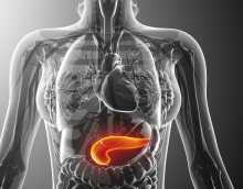 Когда возникает симптом Воскресенского при панкреатите?