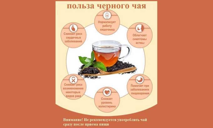 Чай оказывает общеукрепляющее воздействие на весь организм благодаря содержанию витаминов, минералов и микроэлементов