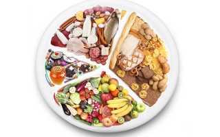 Какие блюда можно включить в меню при панкреатите на неделю?