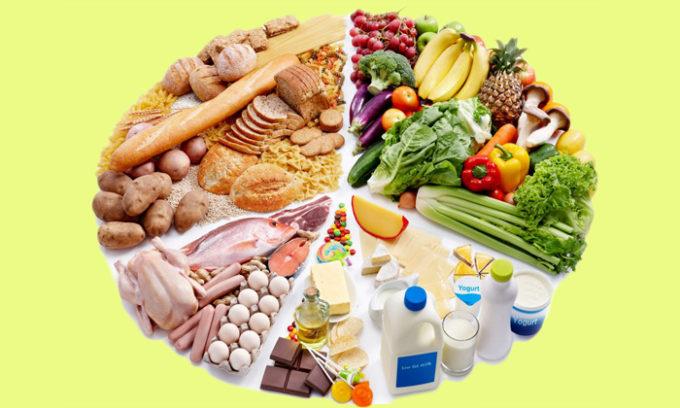 Подбор диеты диетологом